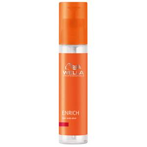 Elixir Pointes Enrich Wella 40ml