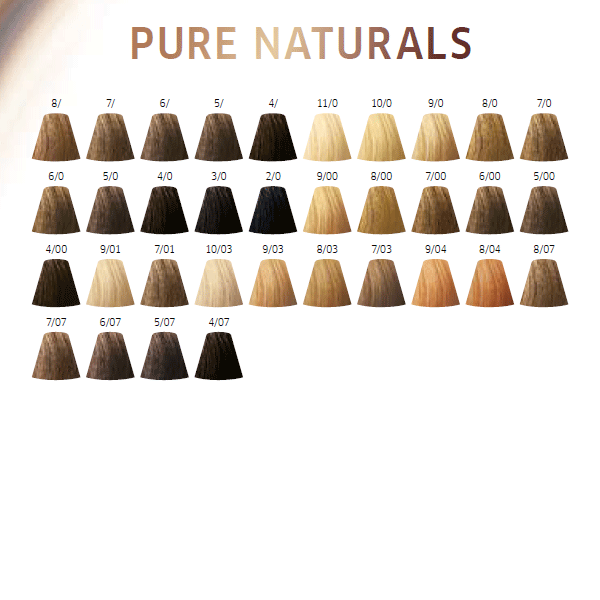 Nuancier Koleston Perfect Pure Naturals