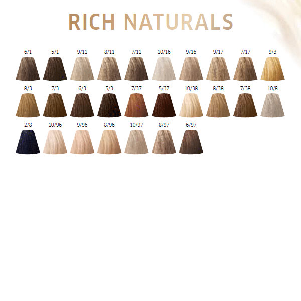 Nuancier Koleston Perfect Rich Naturals