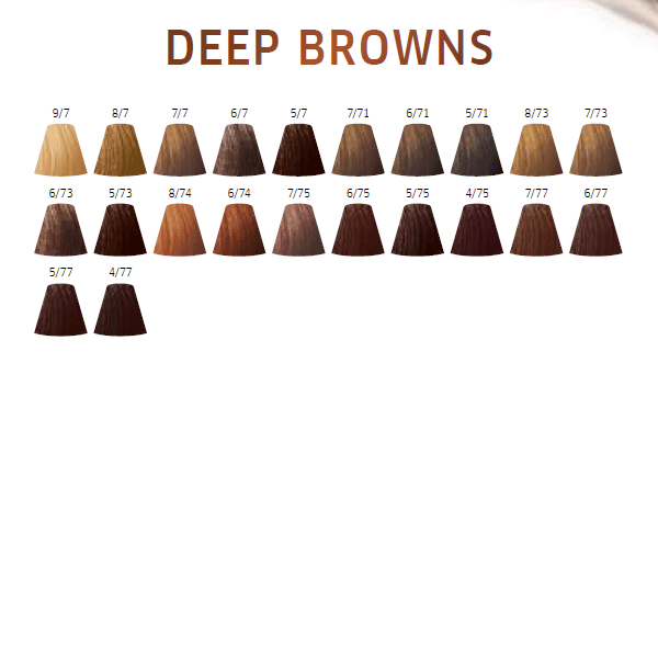 Nuancier Koleston Perfect Deep Browns