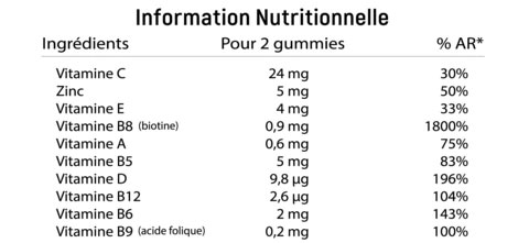 Information Nutritionnelle Gummies Good Hair Lashilé